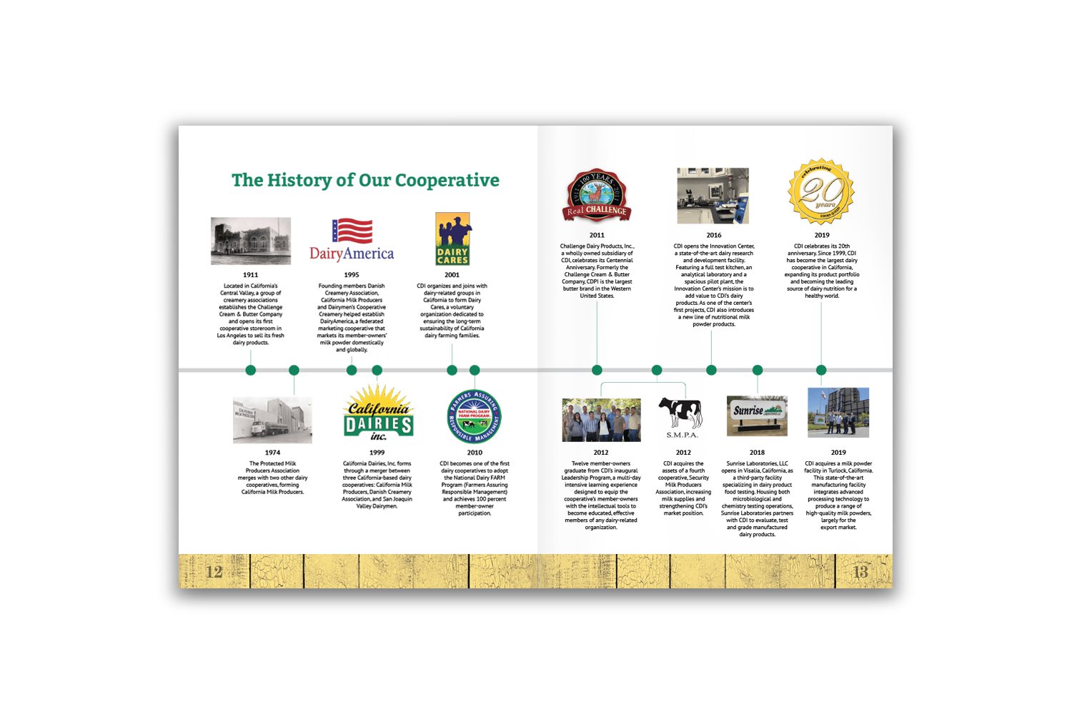 24-page corporate brochure for California Dairies - Pages 12 and 13